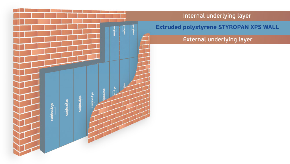 double-shelled walling insulation
