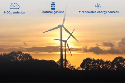 Wind generators in sunset-wind energy
